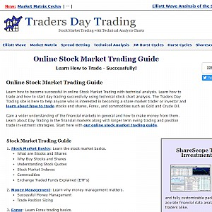Learn Stock Market Trading