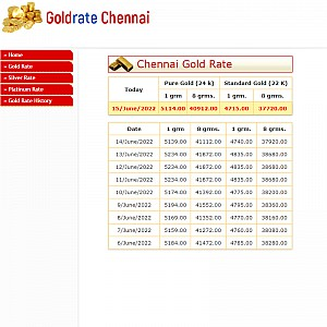 Gold Rate Chennai