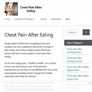 Chest Pain After Eating